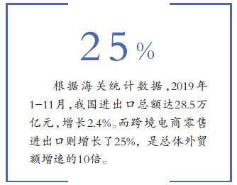 新增92类商品 跨境电商进口扩容提速