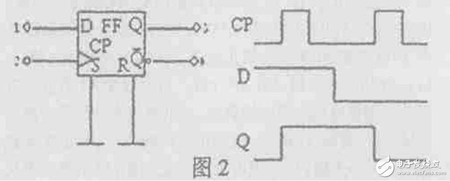 cd4011双稳态电路图