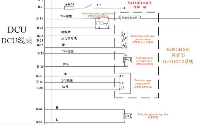 潍柴各种尿素泵针脚图及管路连接