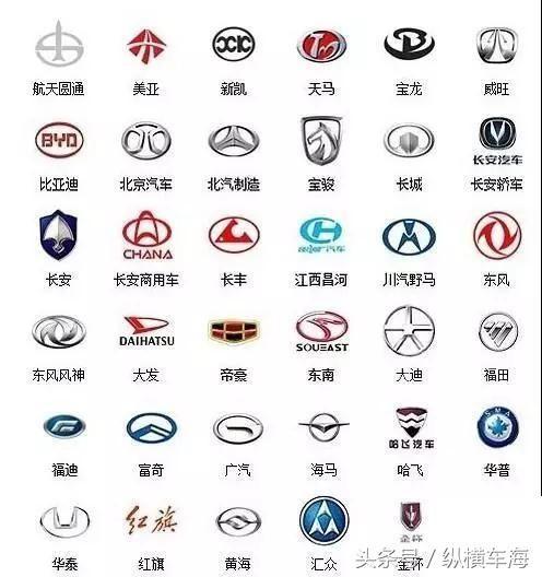1,自主品牌汽车标志 常见的奇瑞,比亚迪,帝豪,吉利,一汽,荣威等多款