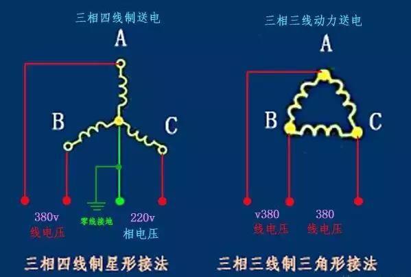 是220伏的电压——三相电的每一相与其中性点都可构成一个单相回路.