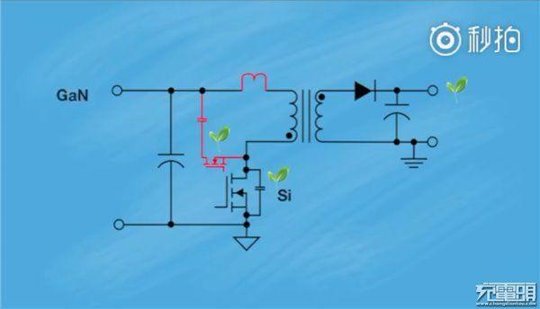 有源钳位反激拓扑优点不仅限于此: 通过智能化的控制有源钳位电路,主