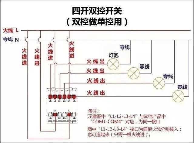 二,家用配电箱的常用接线.
