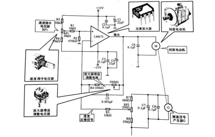 测速信号产生器g输出的电压经分压电路后作为速度误差信号反馈到运算