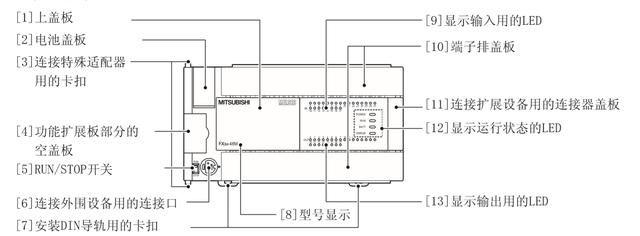 故为大家介绍一下fx3u系列plc硬件和源型/漏型输入输出接线相关的介绍