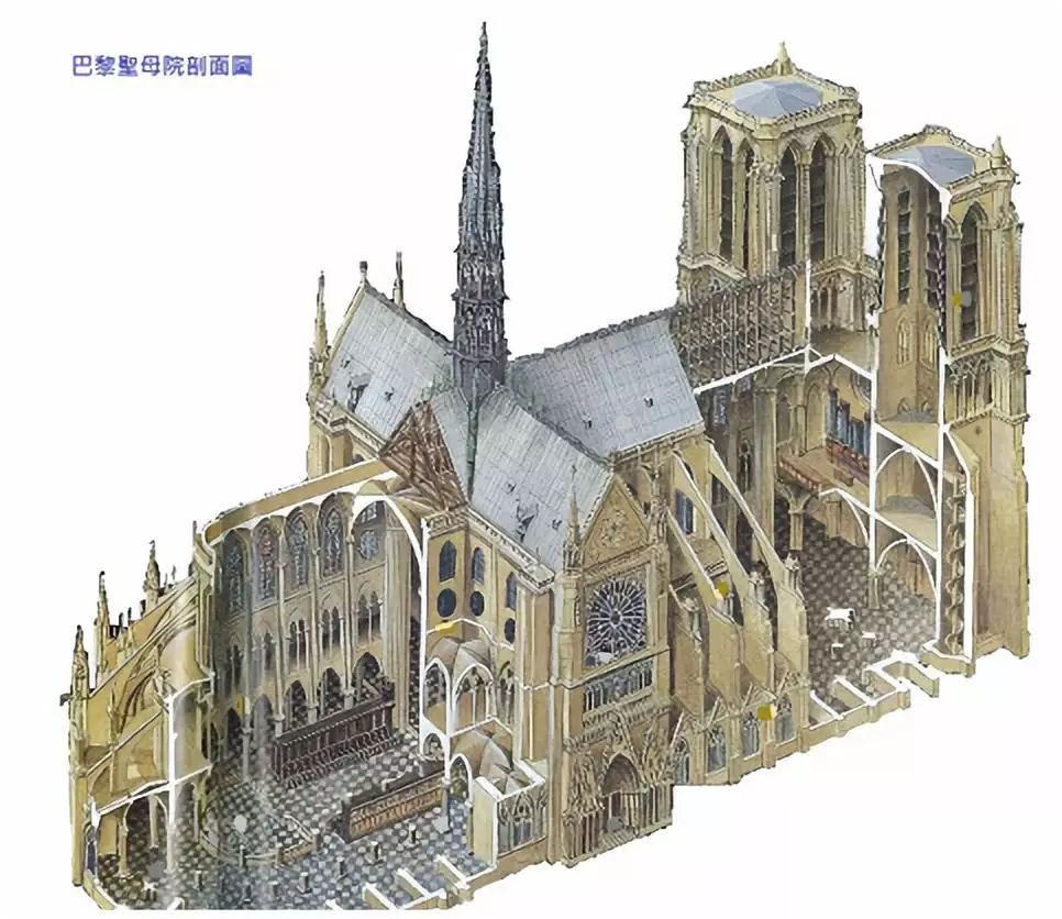 巴黎圣母院大量运用了橡木屋顶结构,而不仅仅是装修: 来源:cnn 从航拍
