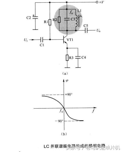 lc并联谐振移相电路 下图所示是采用lc并联谐振电路构成的移相电路.