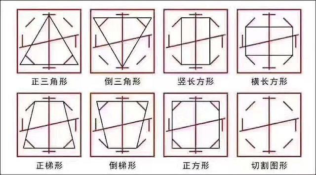 硬笔书法楷书的结构实战技法三课汇总