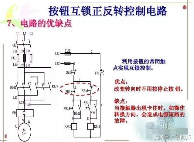 老电工亲授:电气控制电路,plc转化
