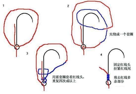 釣魚魚鉤,線結,八字環綁法合集,步驟圖解!