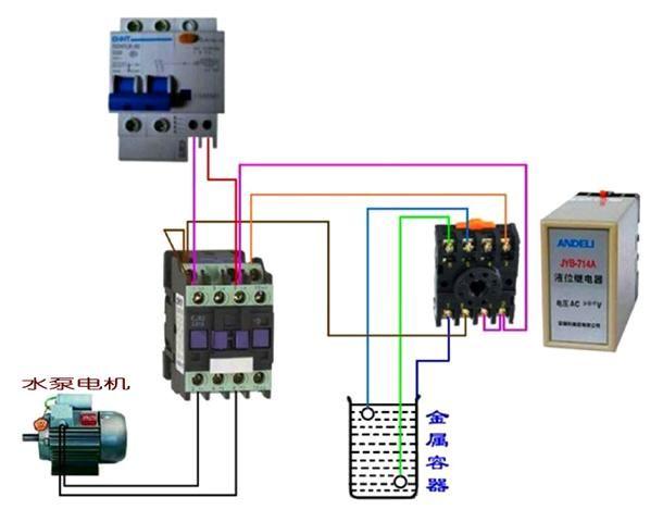 5,电机运行限位自动回程