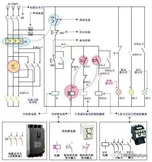 电动机y-△减压起动控制电路