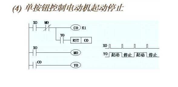 常见plc控制电路的接线图和梯形图,拿走不谢!