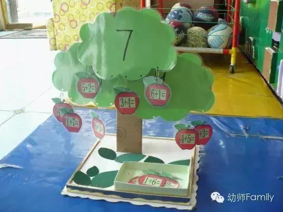 幼儿自制玩教具(附上纸箱创意玩具)