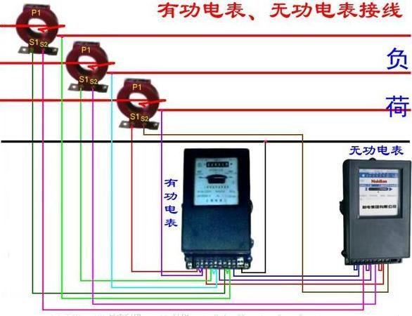 电工知识:三相四线电表的接线大全,是电工肯定用的上收藏吧