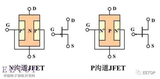 硬件开发者之路之半导体元器件之fet场效应管