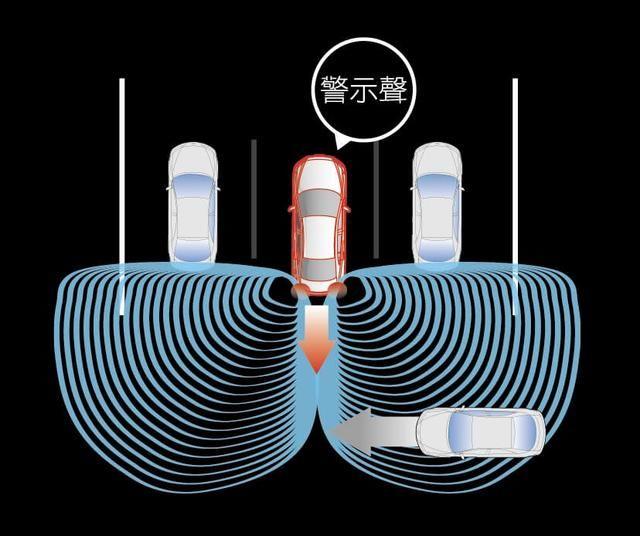 若有其他车辆驶进监测区域,系统会以警告音及后照镜警示图案来提醒您