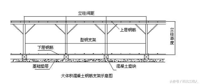 钢结构连接,钢结构强度稳定性,钢筋支架,格构柱计算