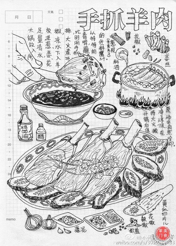安徽家乡的美食简笔画