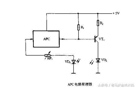 激光头自动功率控制电路 激光自动功率控制电路简称apc电路,apc是