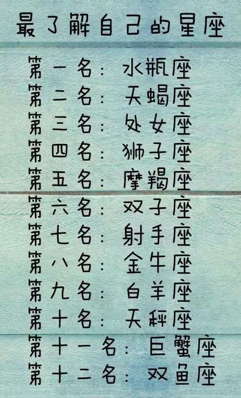 12星座分手前的征兆,最了解自己排行,在爱情中最需要学会的事