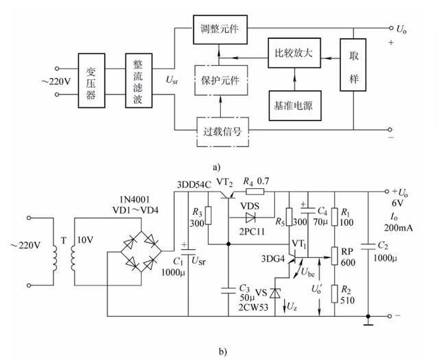 7,串联型直流稳压电源电路串联型直流稳压电源a)稳压电源框图,b)稳压