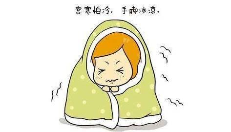 女人宫寒图片卡通