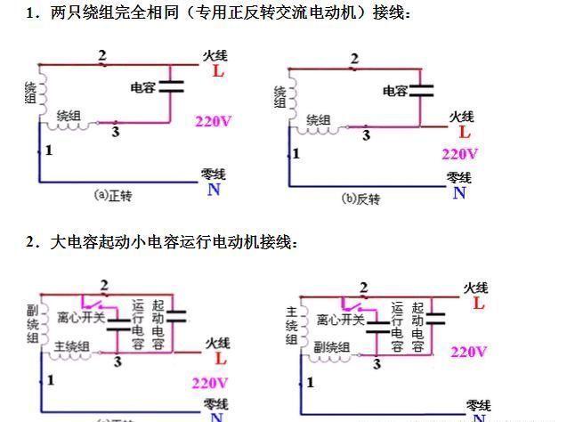 单相电机原理和接线实物图,如何选择一个合适的电容你