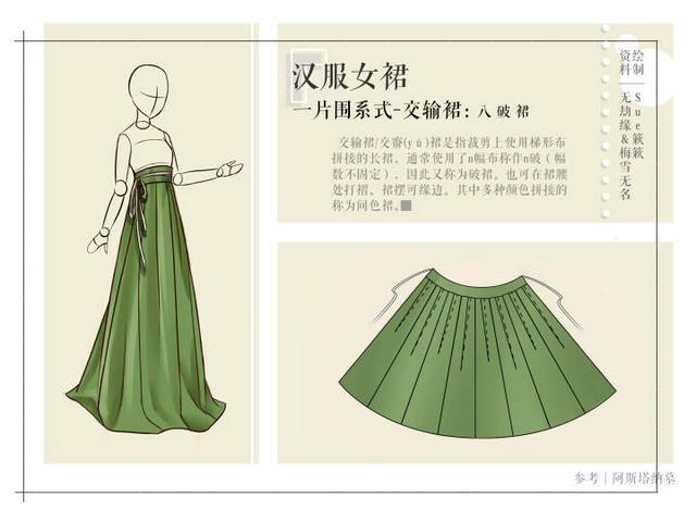 破裙是按照制作方法命名的裙子,夭戚整理了一组图片,大家可以通过图片