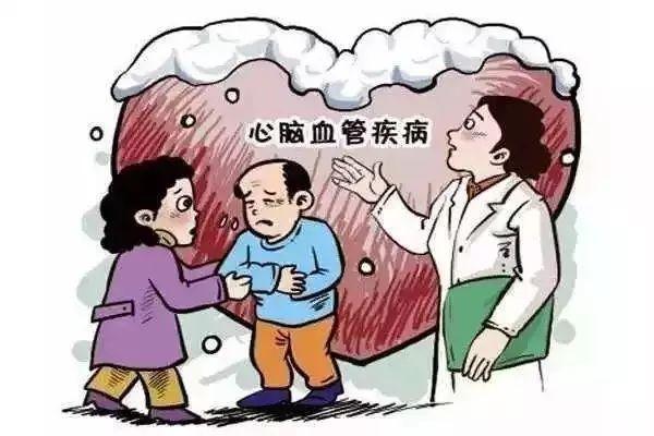 《全民健康学院》冬季谨防心血管疾病 12月17日20:05