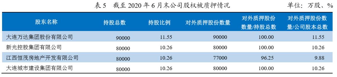 王健林旗下保险公司评级惨遭下调:总负债1200亿,今年已被处罚10余次