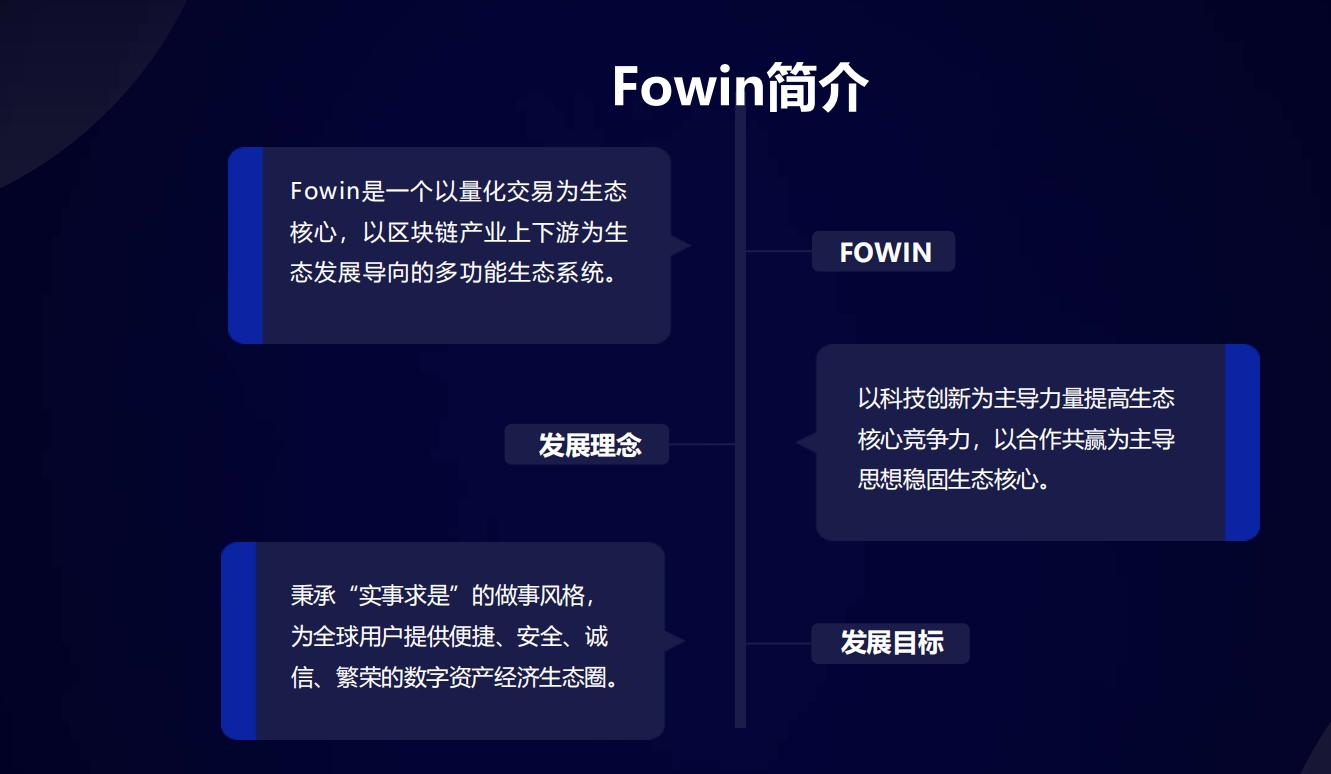 Fowin量化机器人币圈神器!Fowin怎么盈利