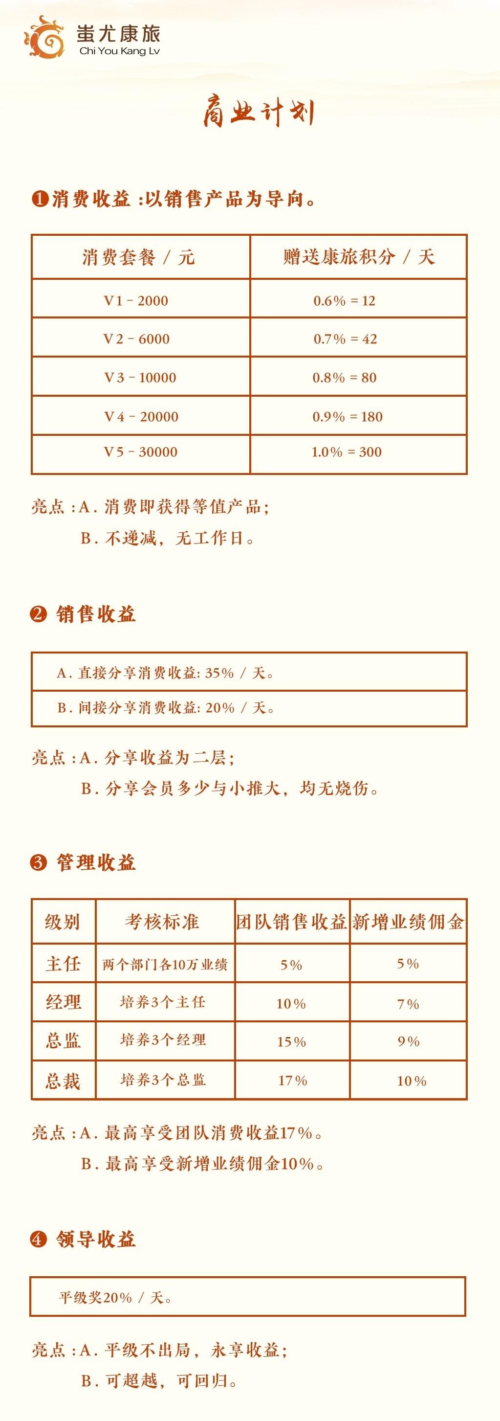 蚩尤康旅:投3万每天返300元 <a href=http://www.zhuoyue5.com/tags/dongshichang/ >董事长</a>被指关系硬