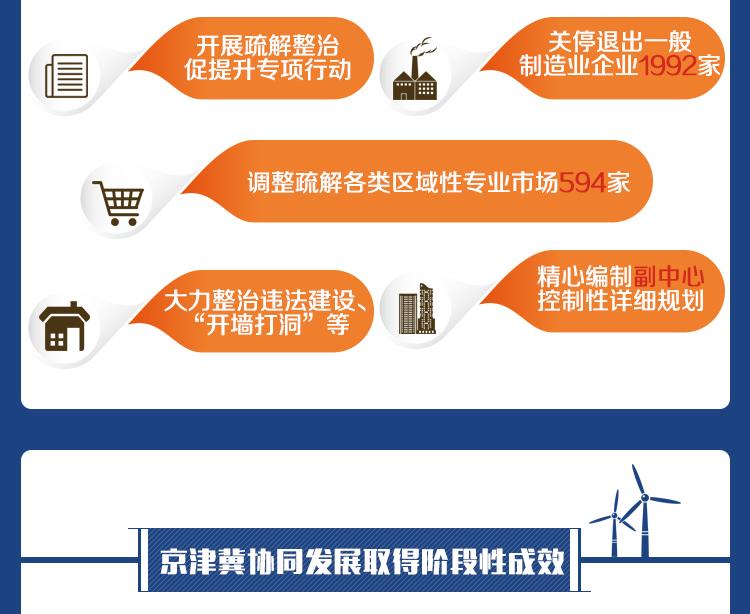 图解北京这五年 我们更有获得感 新时代 第2张