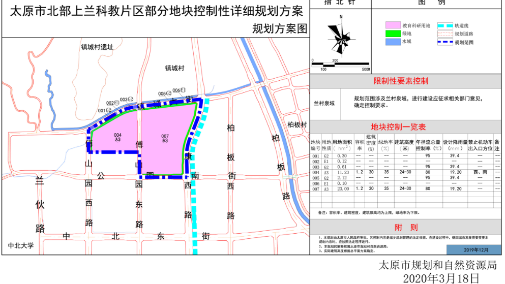 太原上兰科教片区部分地块控制性详细规划方案出炉