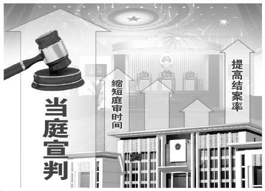 庭审时间缩短三分之二 长沙县法院当庭宣判率超75%