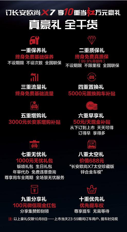 长安欧尚X7预售7.99万元起,还有你绝对想不到的好事儿