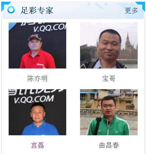 中国足坛他最忙 五大身份堪称第一人 今日被解
