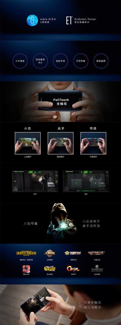 双屏旗舰!努比亚X发布:骁龙845+双指纹解锁 3299元起