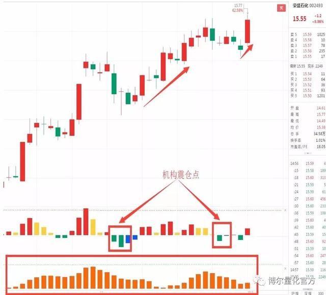 金融风暴卷土重来,4个市场或遇大变!