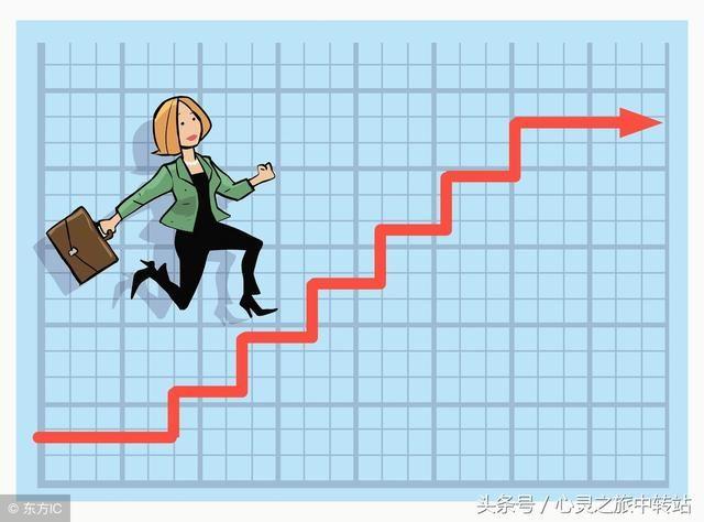 勇敢买进、长期持有才是股票理财的规则
